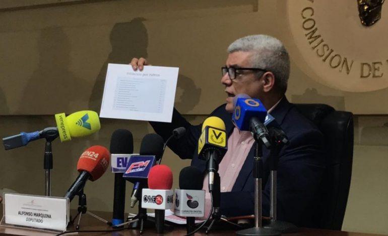 Asamblea Nacional: Inflación en septiembre se ubicó en 23,5%